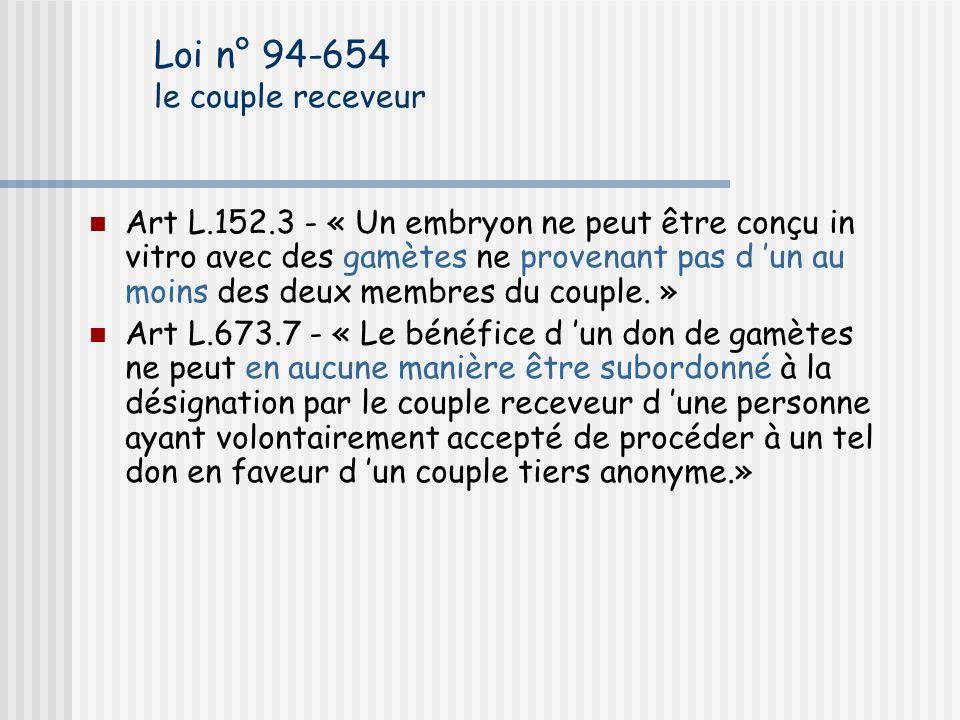 Loi n° 94-654 le couple receveur