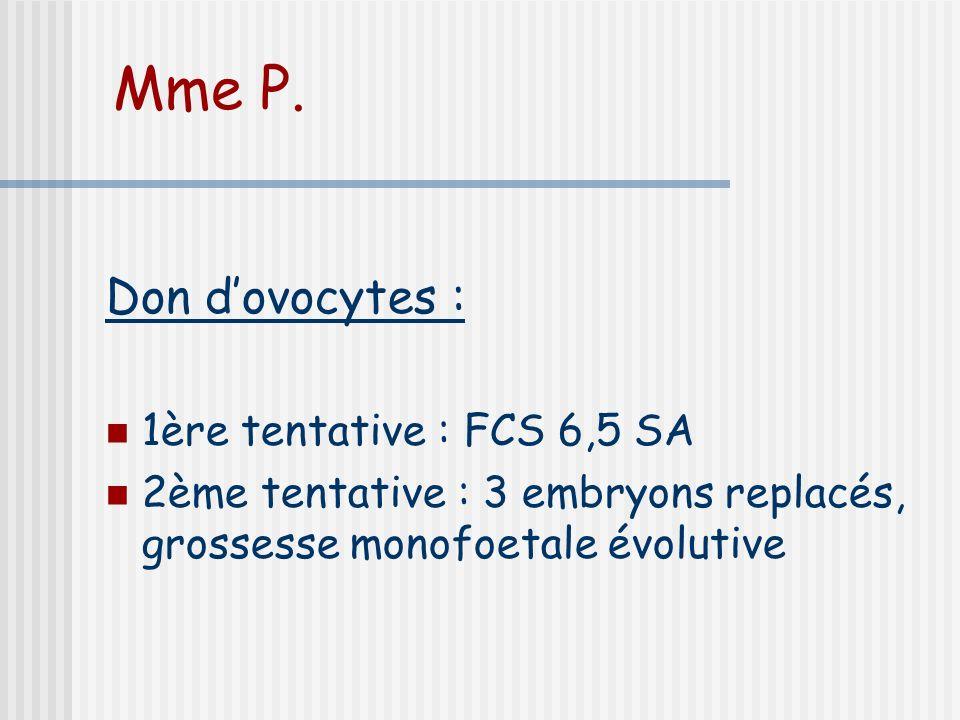 Mme P. Don d'ovocytes : 1ère tentative : FCS 6,5 SA