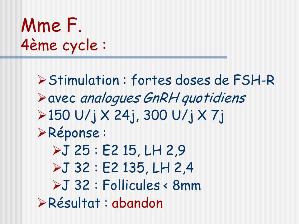 Mme F. 4ème cycle : Stimulation : fortes doses de FSH-R