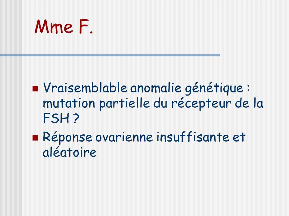 Mme F. Vraisemblable anomalie génétique : mutation partielle du récepteur de la FSH Réponse ovarienne insuffisante et aléatoire.