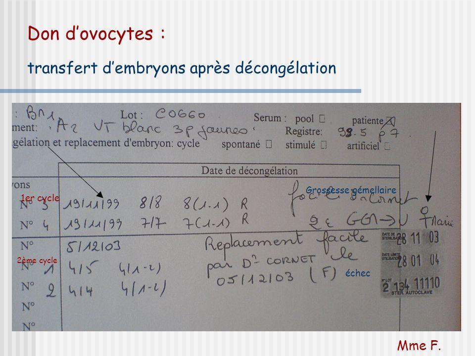 transfert d'embryons après décongélation