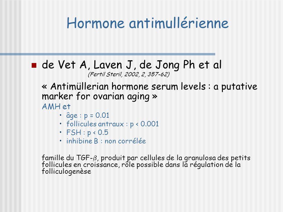 Hormone antimullérienne