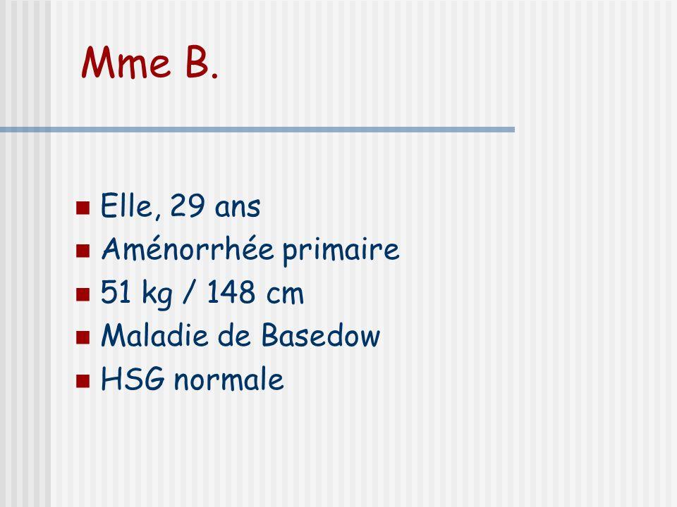 Mme B. Elle, 29 ans Aménorrhée primaire 51 kg / 148 cm