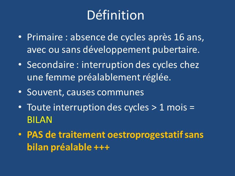 Définition Primaire : absence de cycles après 16 ans, avec ou sans développement pubertaire.