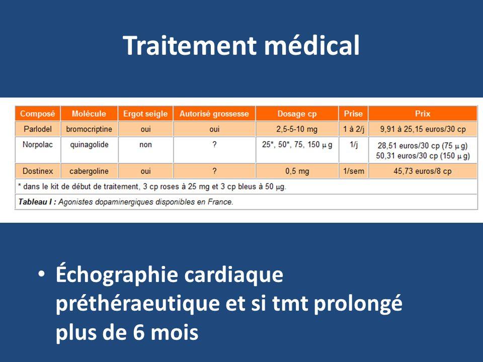 Traitement médical Échographie cardiaque préthéraeutique et si tmt prolongé plus de 6 mois