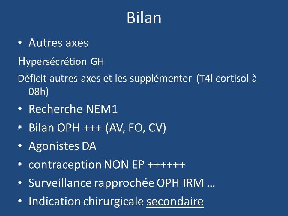 Bilan Autres axes Hypersécrétion GH Recherche NEM1