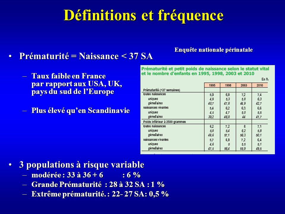Définitions et fréquence
