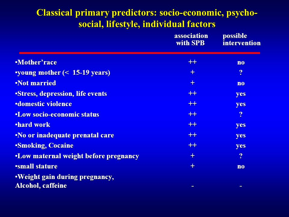 Classical primary predictors: socio-economic, psycho-social, lifestyle, individual factors