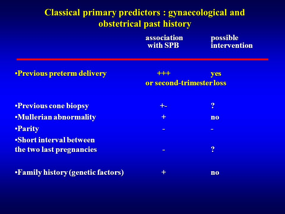 Classical primary predictors : gynaecological and obstetrical past history