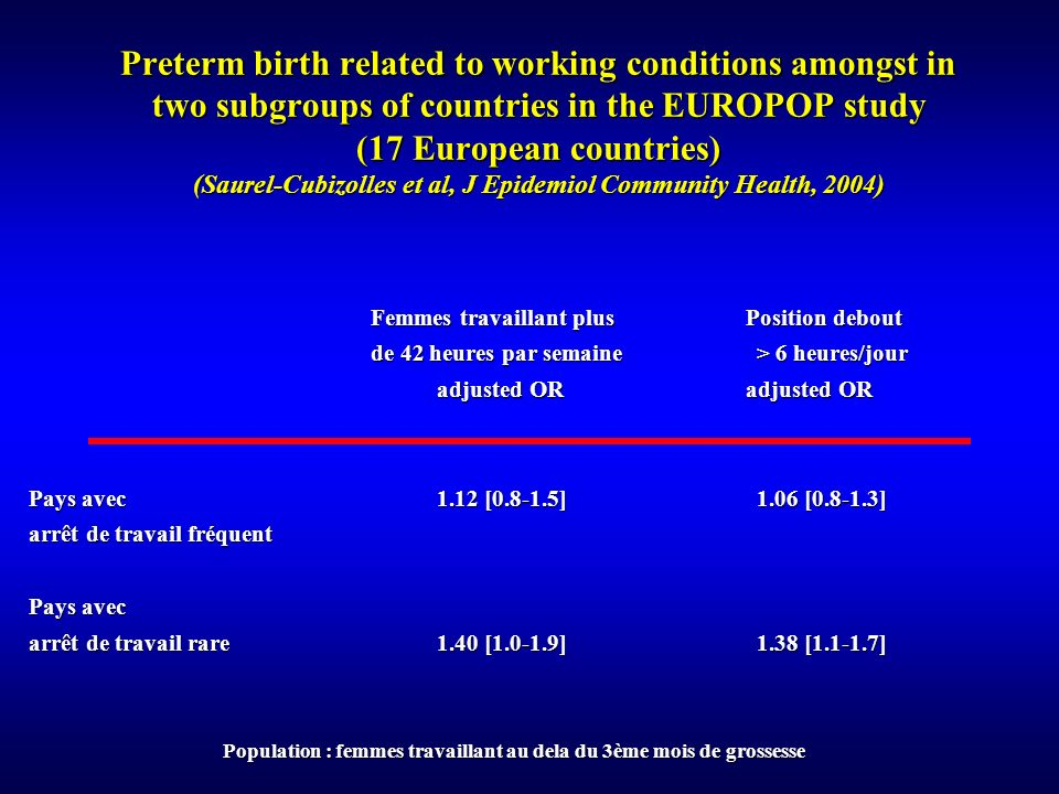 Preterm birth related to working conditions amongst in two subgroups of countries in the EUROPOP study (17 European countries) (Saurel-Cubizolles et al, J Epidemiol Community Health, 2004)