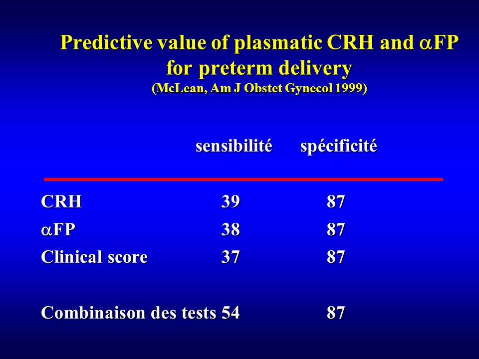 Predictive value of plasmatic CRH and aFP for preterm delivery (McLean, Am J Obstet Gynecol 1999)