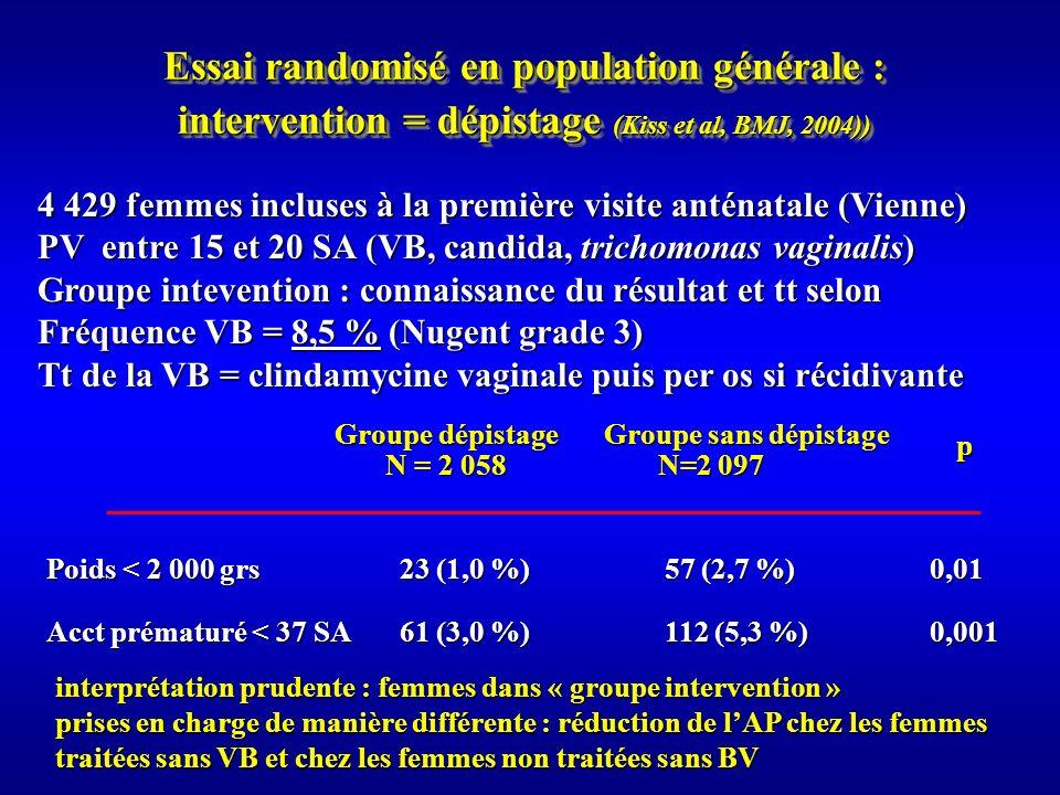 Essai randomisé en population générale : intervention = dépistage (Kiss et al, BMJ, 2004))