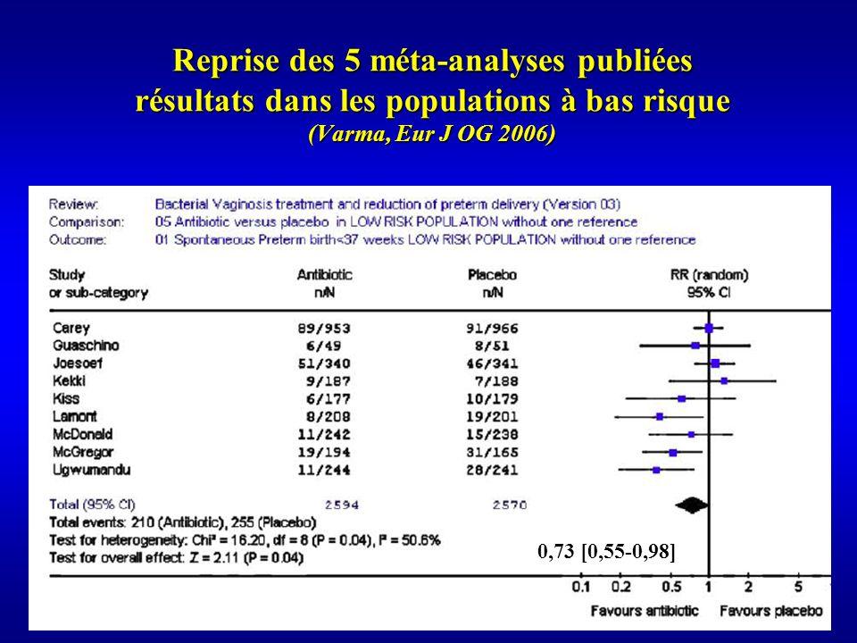 Reprise des 5 méta-analyses publiées résultats dans les populations à bas risque (Varma, Eur J OG 2006)