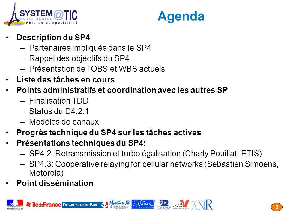 Agenda Description du SP4 Partenaires impliqués dans le SP4