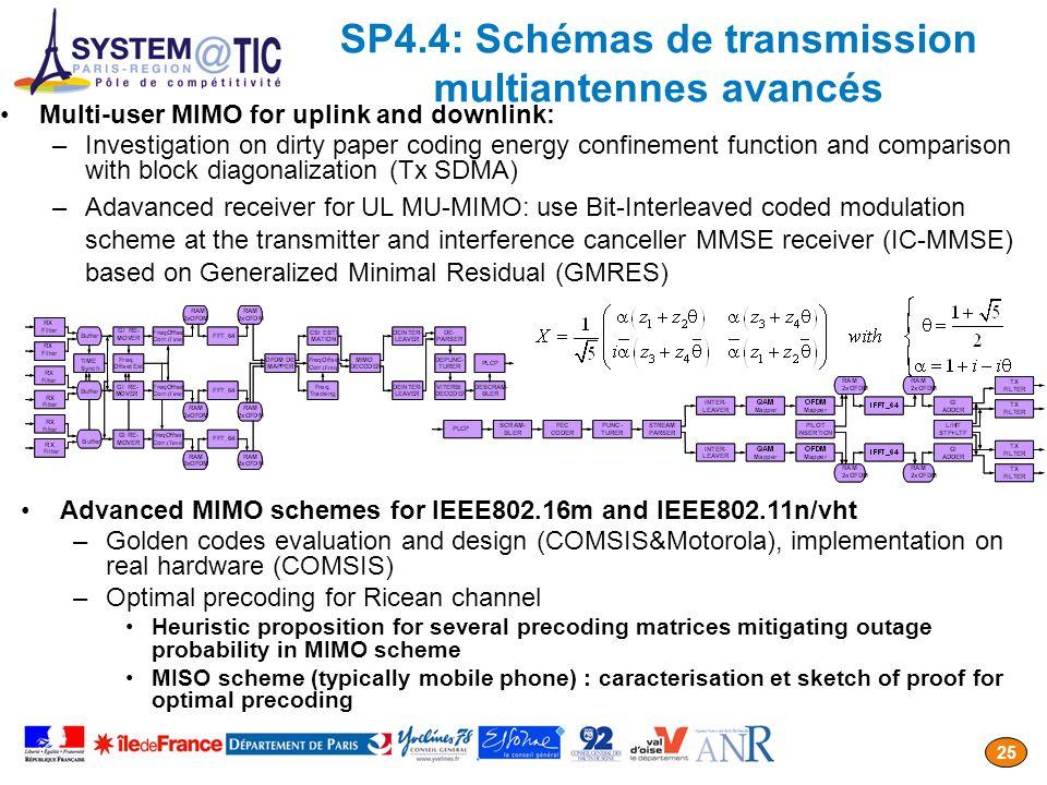 SP4.4: Schémas de transmission multiantennes avancés