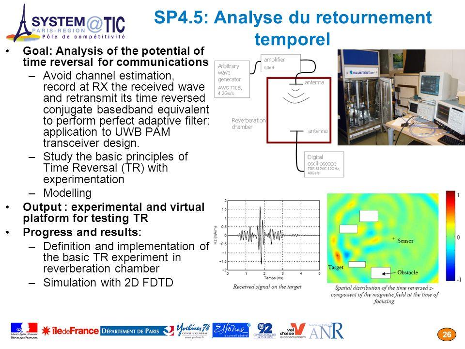 SP4.5: Analyse du retournement temporel