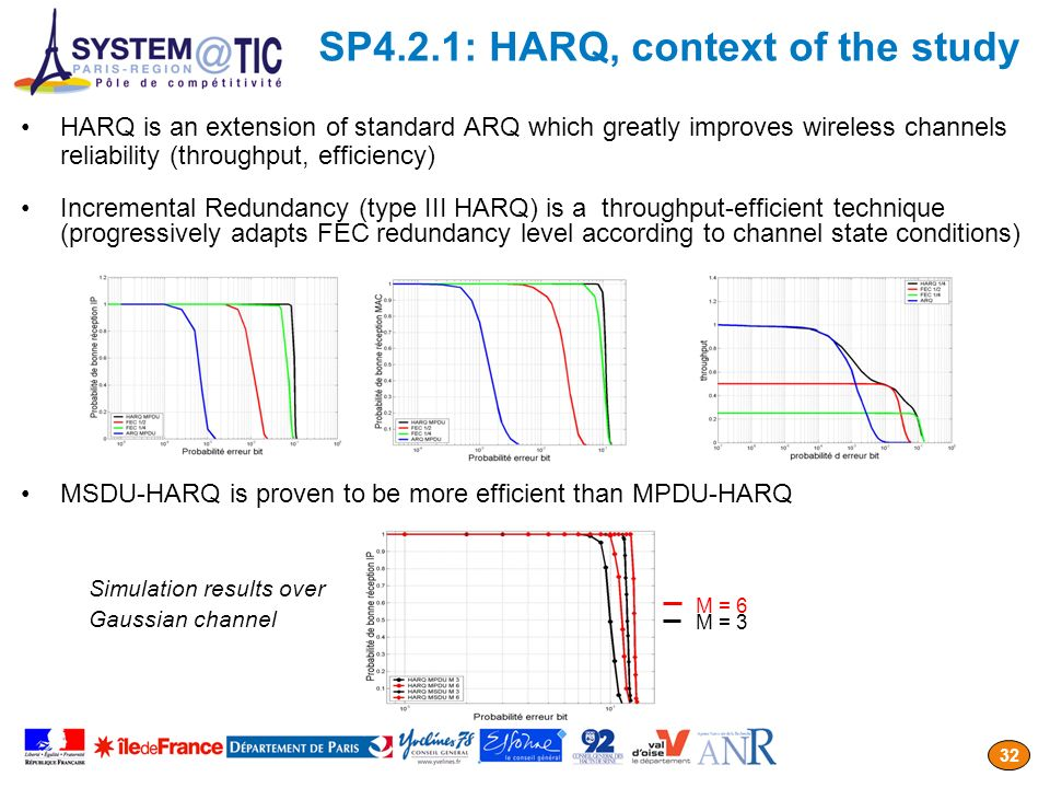 SP4.2.1: HARQ, context of the study