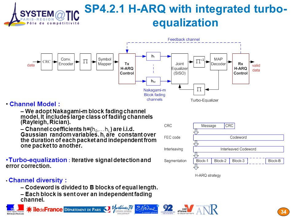 SP4.2.1 H-ARQ with integrated turbo-equalization