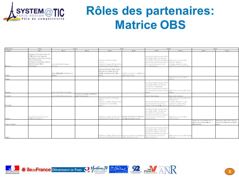 Rôles des partenaires: Matrice OBS