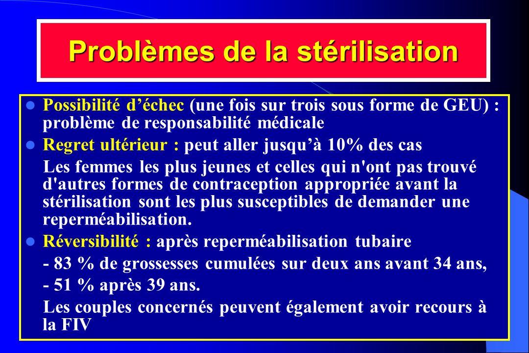 Problèmes de la stérilisation
