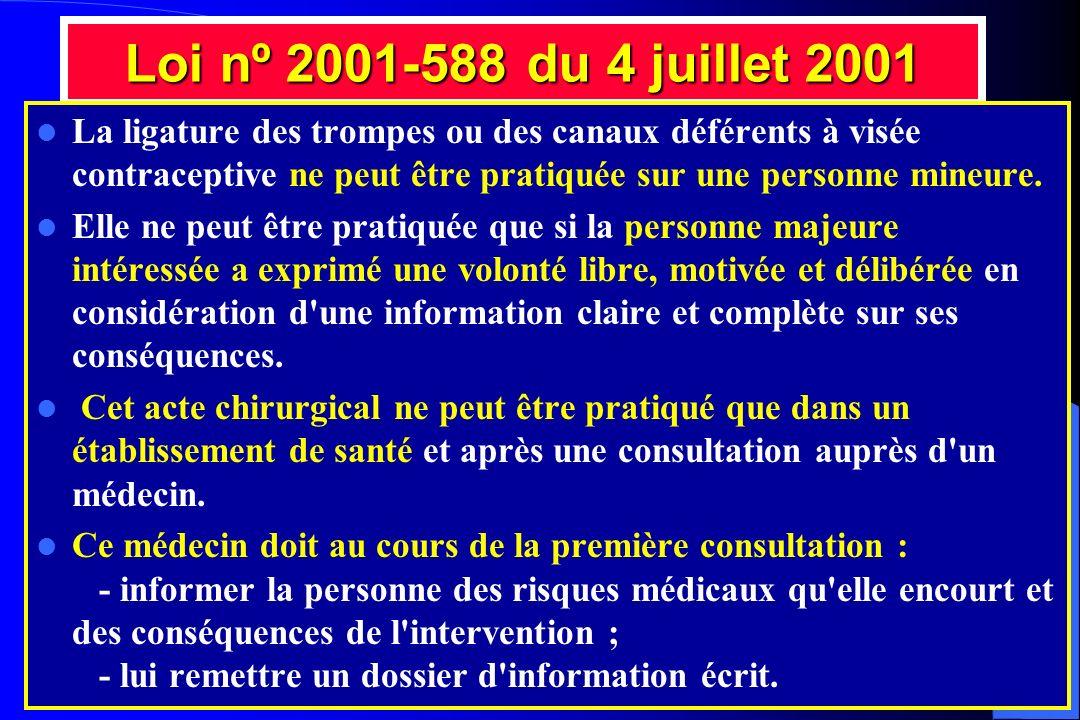 Loi nº 2001-588 du 4 juillet 2001