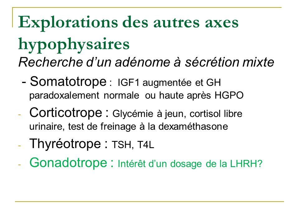 Explorations des autres axes hypophysaires