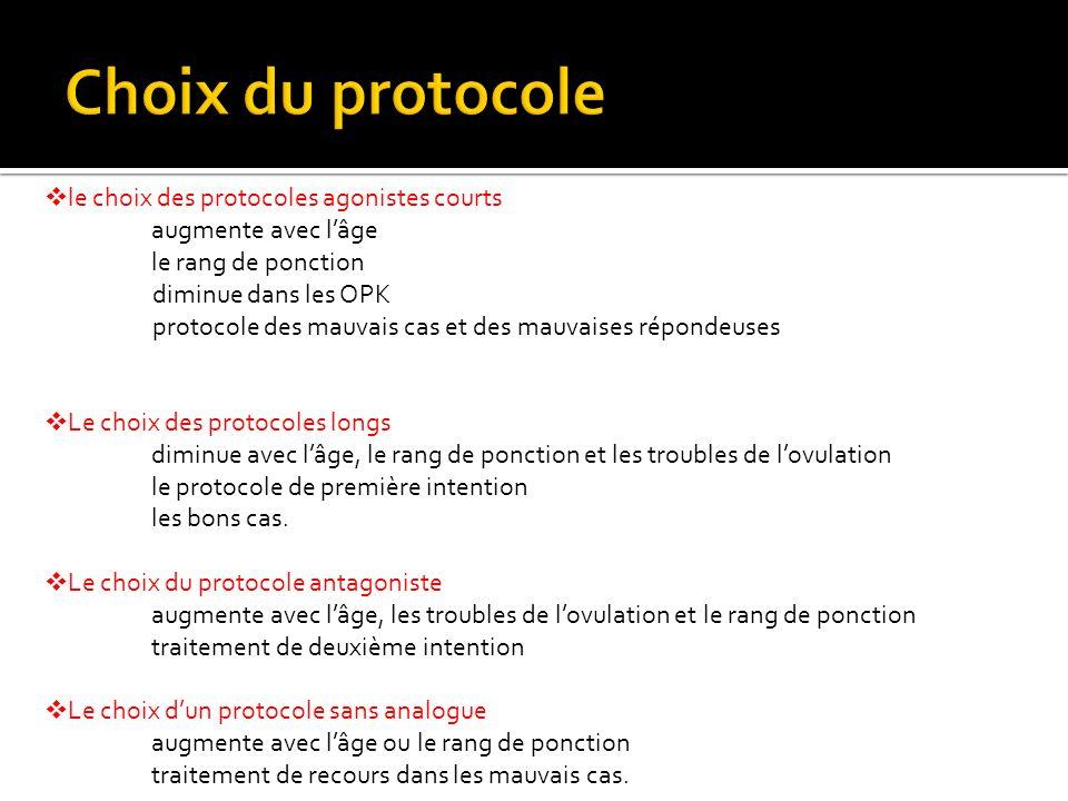 Choix du protocole le choix des protocoles agonistes courts