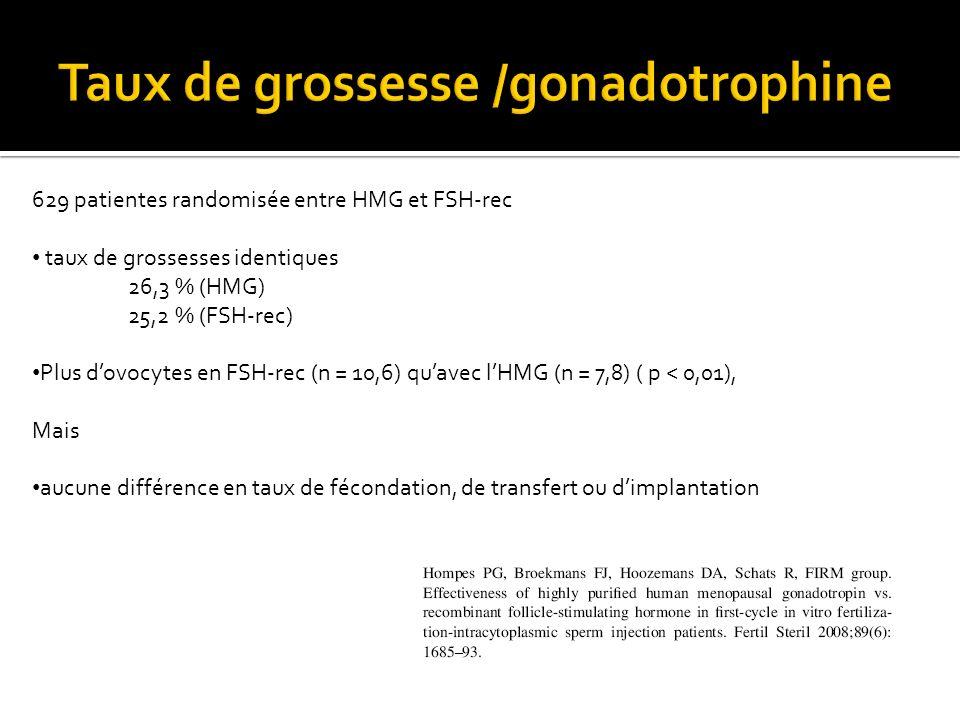 Taux de grossesse /gonadotrophine