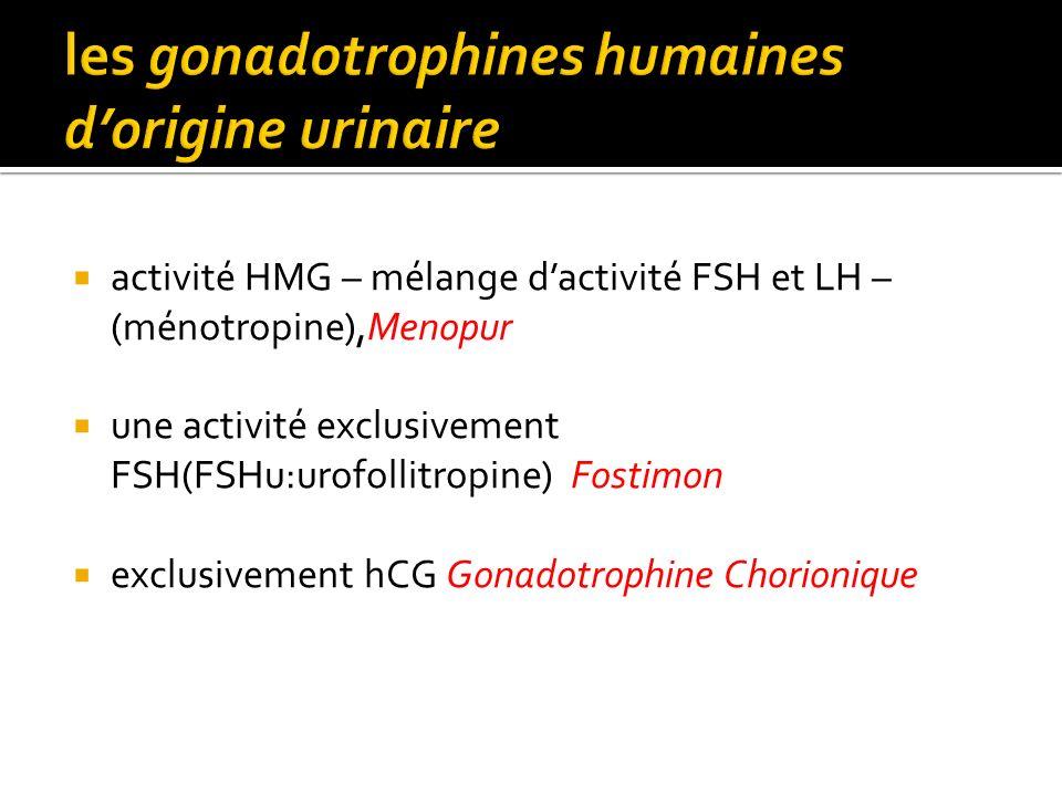 les gonadotrophines humaines d'origine urinaire