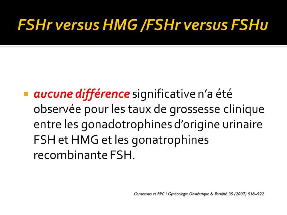 FSHr versus HMG /FSHr versus FSHu