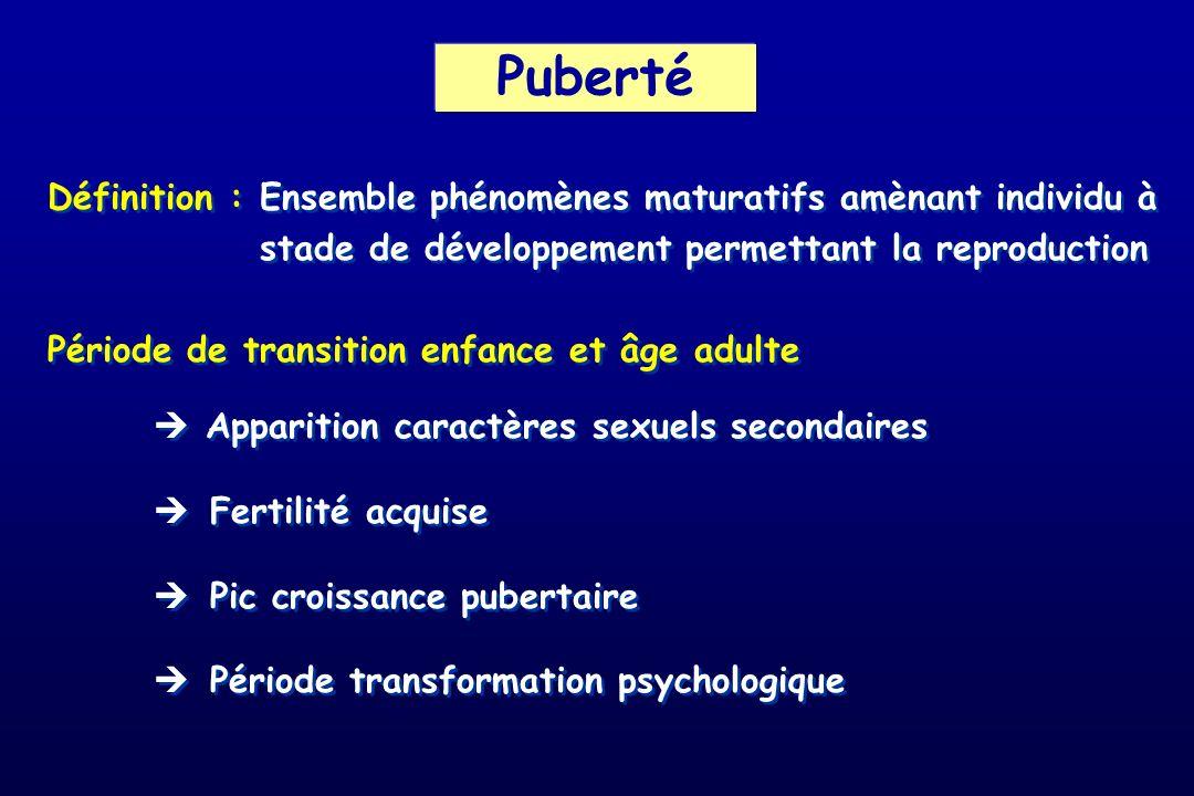 Puberty Puberté. Définition : Ensemble phénomènes maturatifs amènant individu à. stade de développement permettant la reproduction.