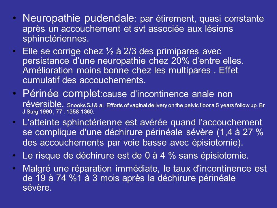 Neuropathie pudendale: par étirement, quasi constante après un accouchement et svt associée aux lésions sphinctériennes.