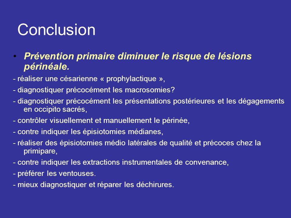 Conclusion Prévention primaire diminuer le risque de lésions périnéale. - réaliser une césarienne « prophylactique »,