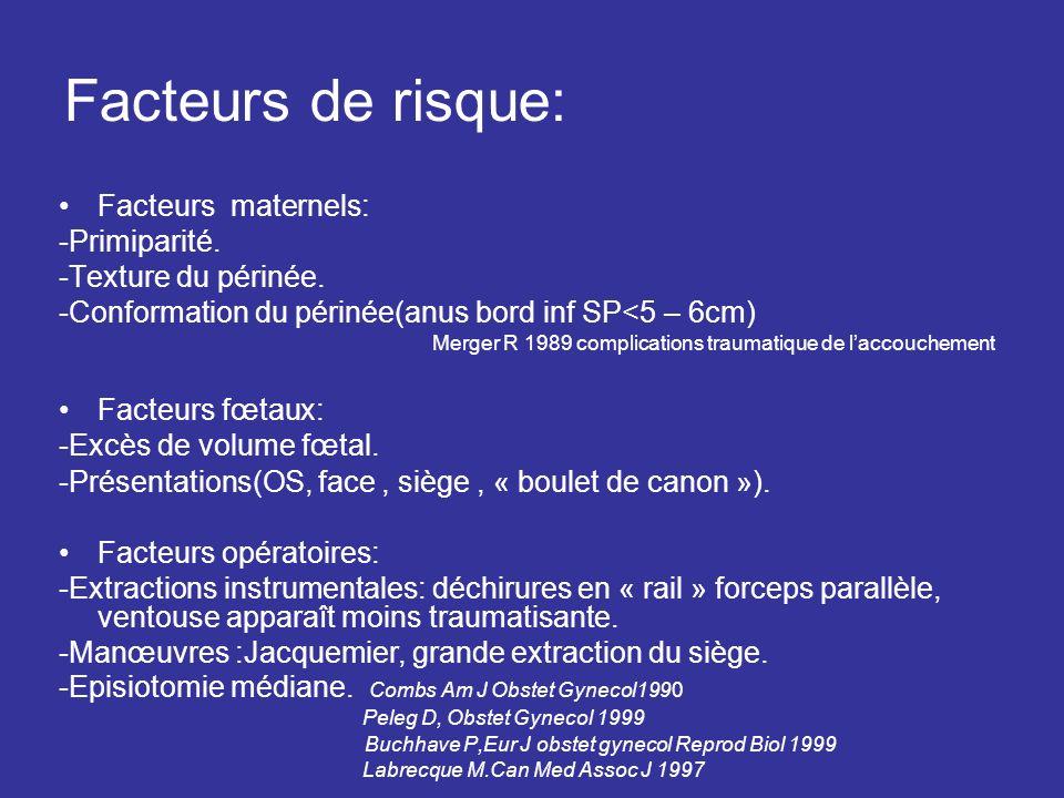Buchhave P,Eur J obstet gynecol Reprod Biol 1999