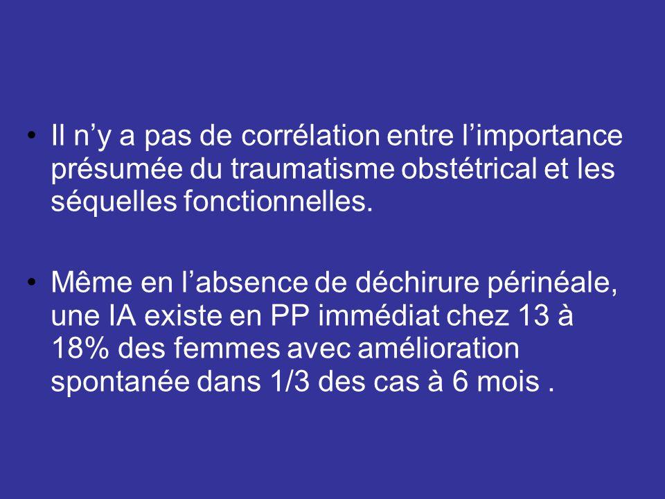 Il n'y a pas de corrélation entre l'importance présumée du traumatisme obstétrical et les séquelles fonctionnelles.