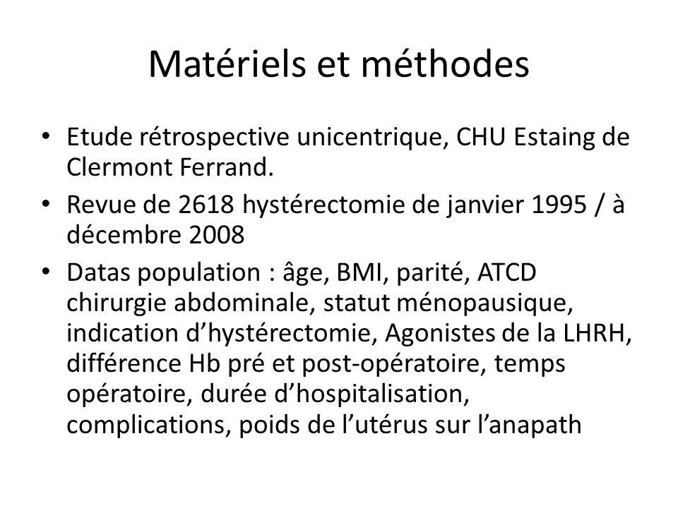 Matériels et méthodes Etude rétrospective unicentrique, CHU Estaing de Clermont Ferrand.