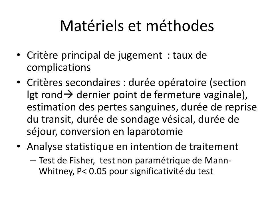 Matériels et méthodes Critère principal de jugement : taux de complications.