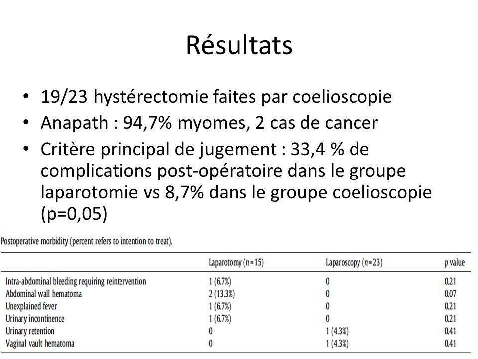 Résultats 19/23 hystérectomie faites par coelioscopie
