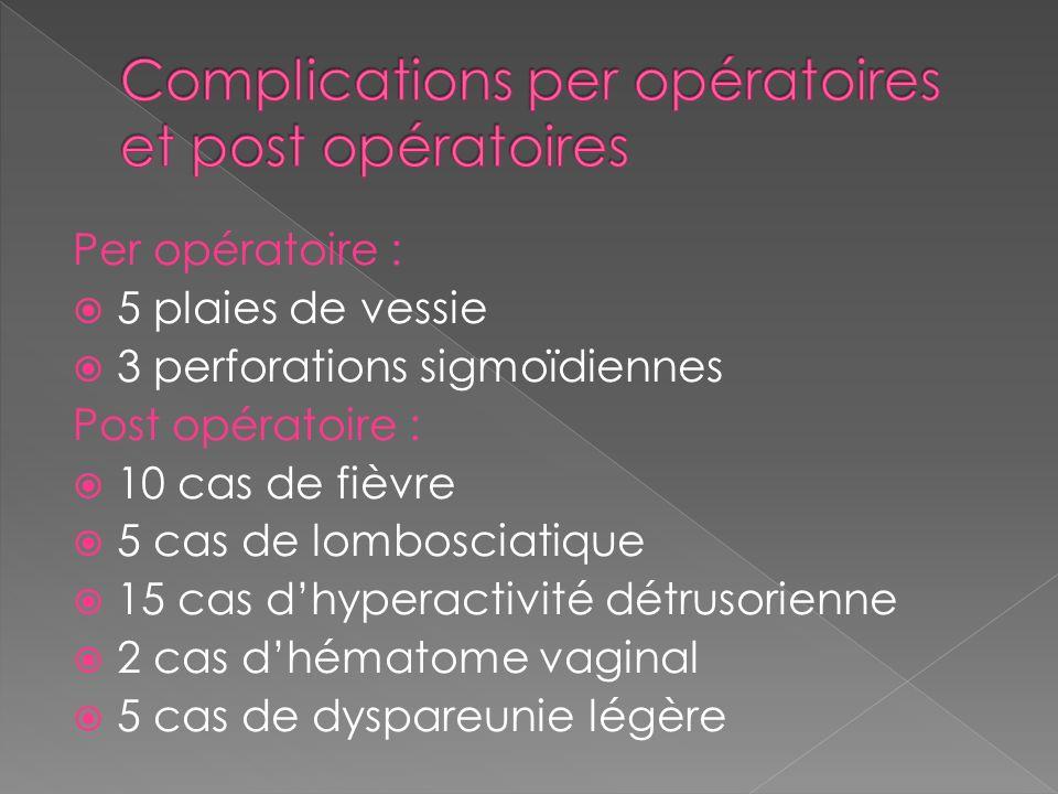 Complications per opératoires et post opératoires