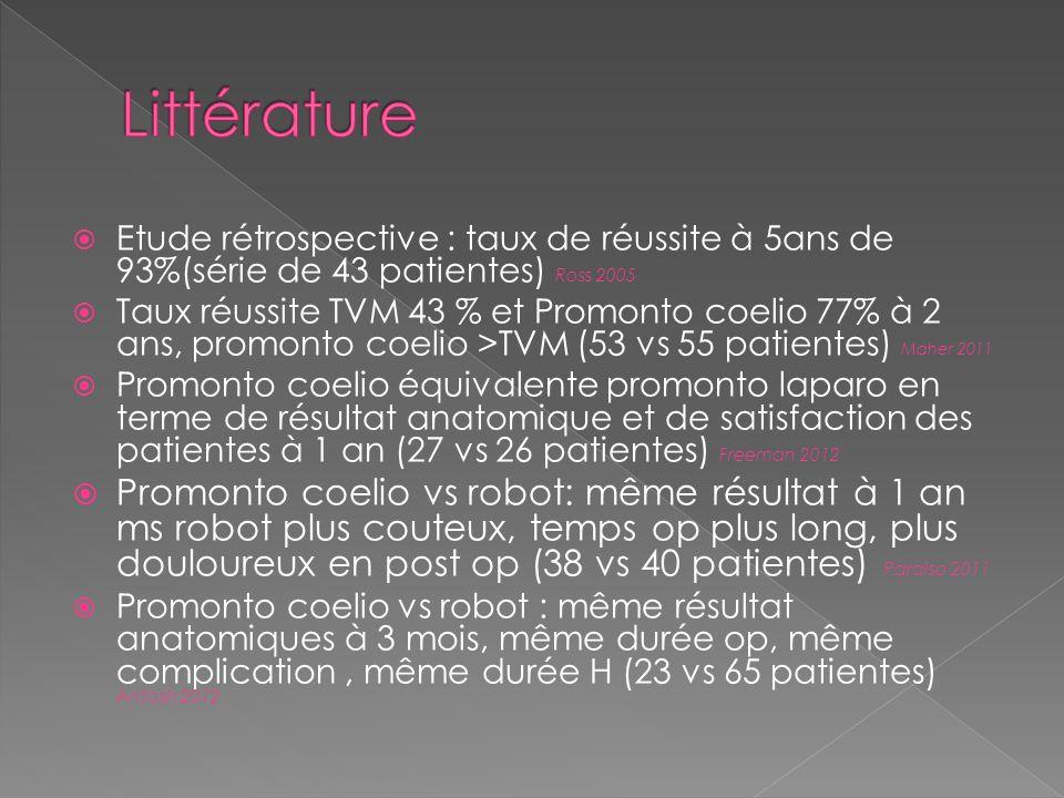 Littérature Etude rétrospective : taux de réussite à 5ans de 93%(série de 43 patientes) Ross 2005.