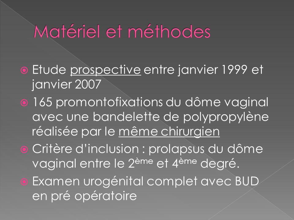 Matériel et méthodes Etude prospective entre janvier 1999 et janvier 2007.