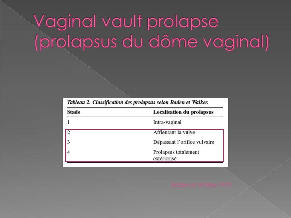 Vaginal vault prolapse (prolapsus du dôme vaginal)