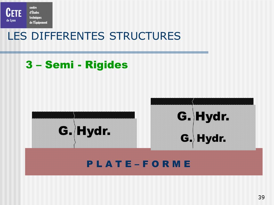 LES DIFFERENTES STRUCTURES