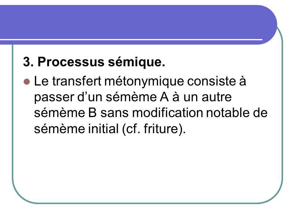 3. Processus sémique.