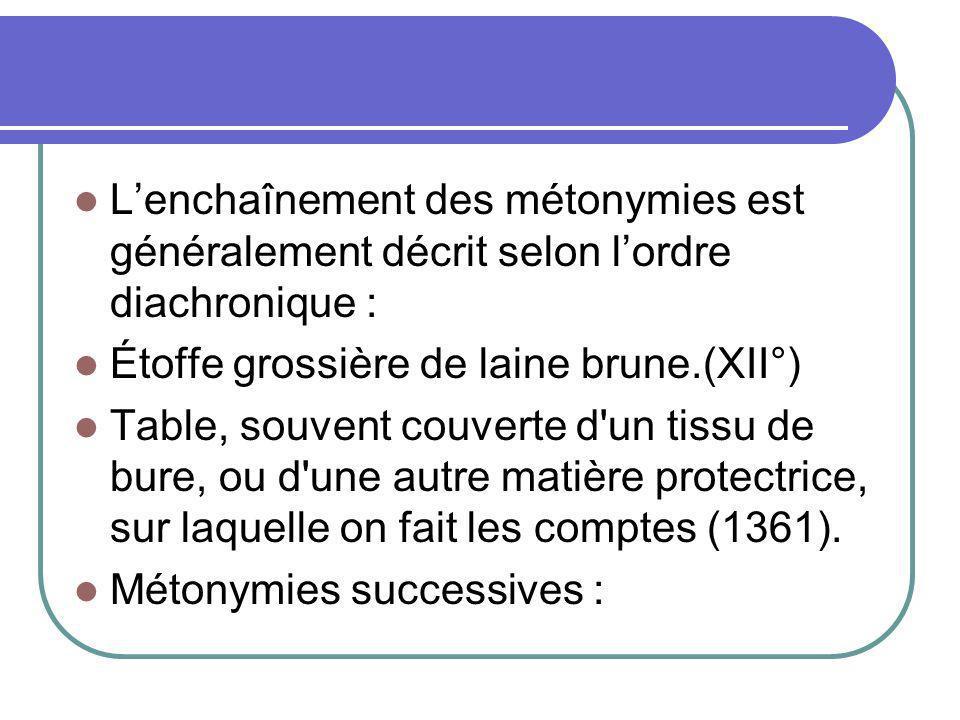 Étoffe grossière de laine brune.(XII°)