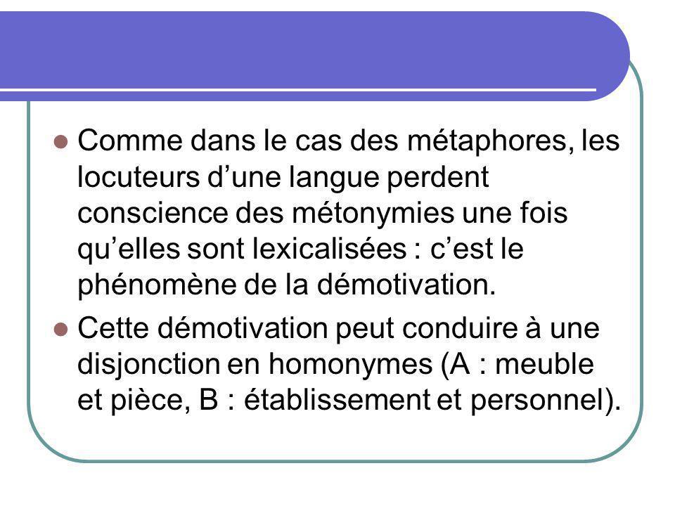 Comme dans le cas des métaphores, les locuteurs d'une langue perdent conscience des métonymies une fois qu'elles sont lexicalisées : c'est le phénomène de la démotivation.