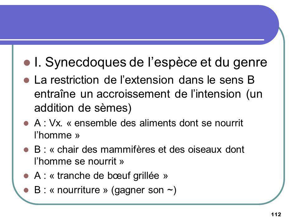 I. Synecdoques de l'espèce et du genre
