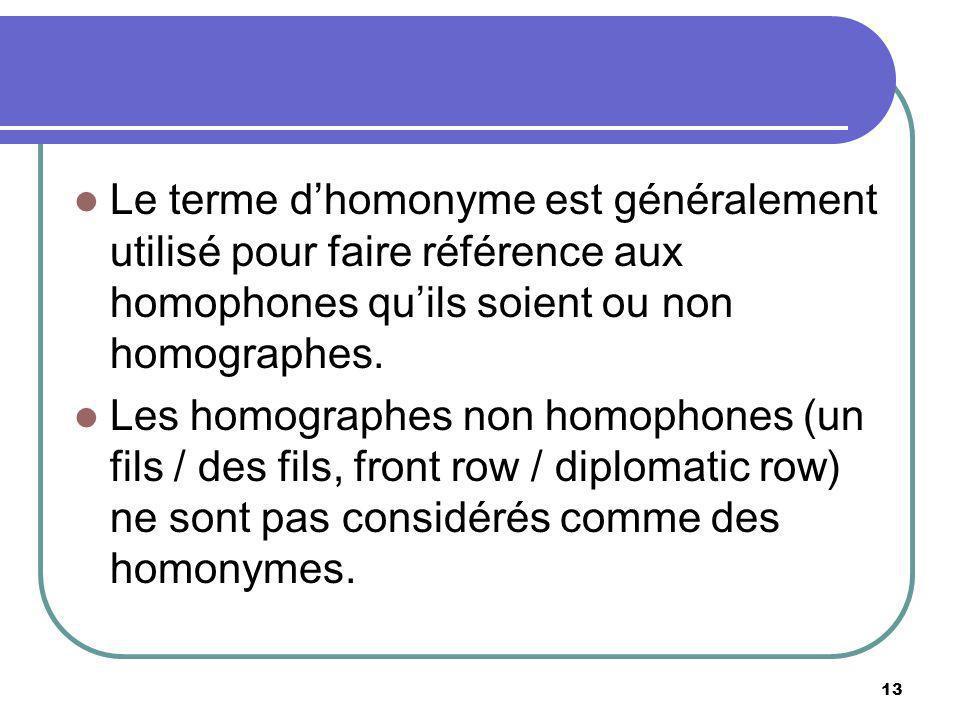 Le terme d'homonyme est généralement utilisé pour faire référence aux homophones qu'ils soient ou non homographes.