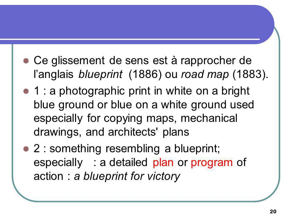 Ce glissement de sens est à rapprocher de l'anglais blueprint (1886) ou road map (1883).