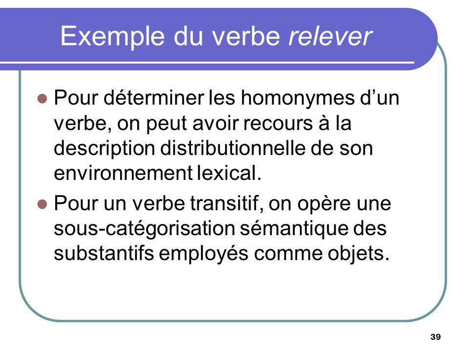 Exemple du verbe relever